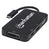 Convertidor Video USB-C a HDMI/DP/SVGA/DVI H